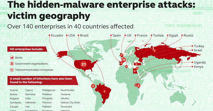 The hidden-malware enterprise attacks