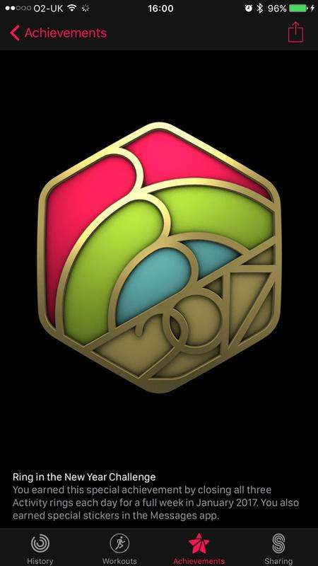 How to get every Apple Watch Activity achievement badge: Ring in the New Year Challenge