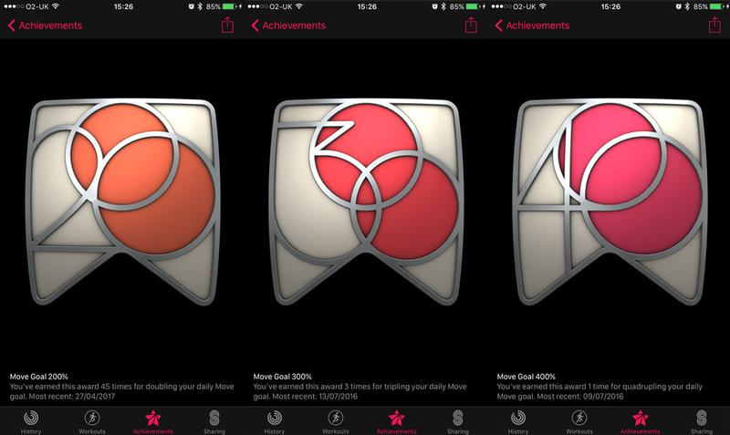How to get every Apple Watch Activity achievement badge: Move Goal